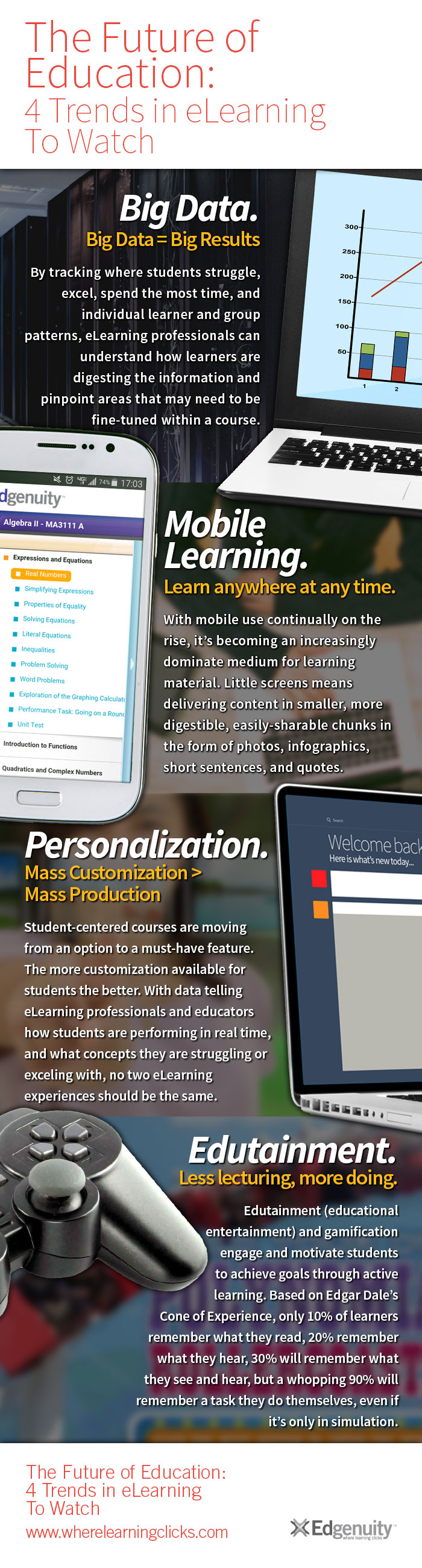 Data, M-Learning, Personalisation & Edutainment